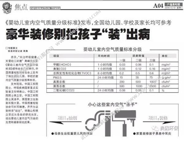 广州市奥因环保科技有限公司(武汉安瑞德为湖北地区服务品牌)参加《婴幼儿室内环境空气品质控制》标准指定