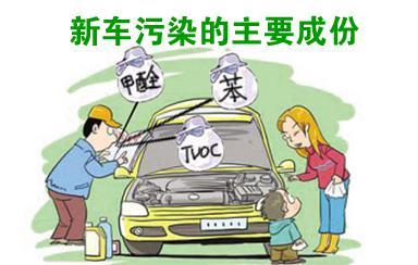 汽�污染常��`�^
